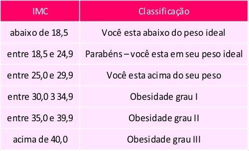 tabela_imc